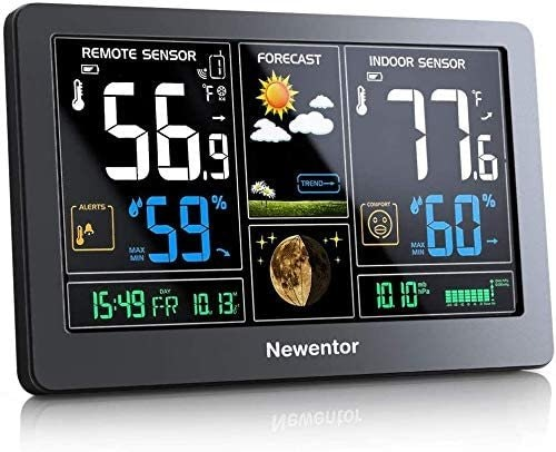 Newentor Weather Station